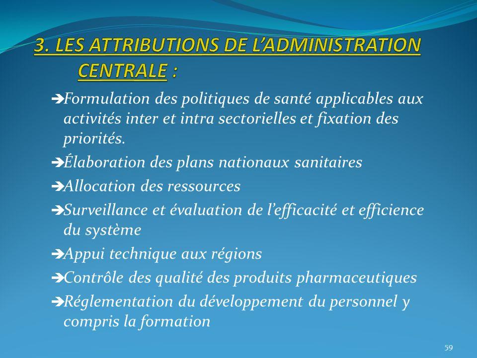 Formulation des politiques de santé applicables aux activités inter et intra sectorielles et fixation des priorités. Élaboration des plans nationaux s