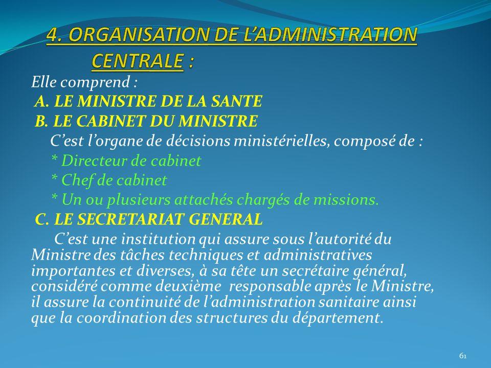 Elle comprend : A. LE MINISTRE DE LA SANTE B. LE CABINET DU MINISTRE Cest lorgane de décisions ministérielles, composé de : * Directeur de cabinet * C