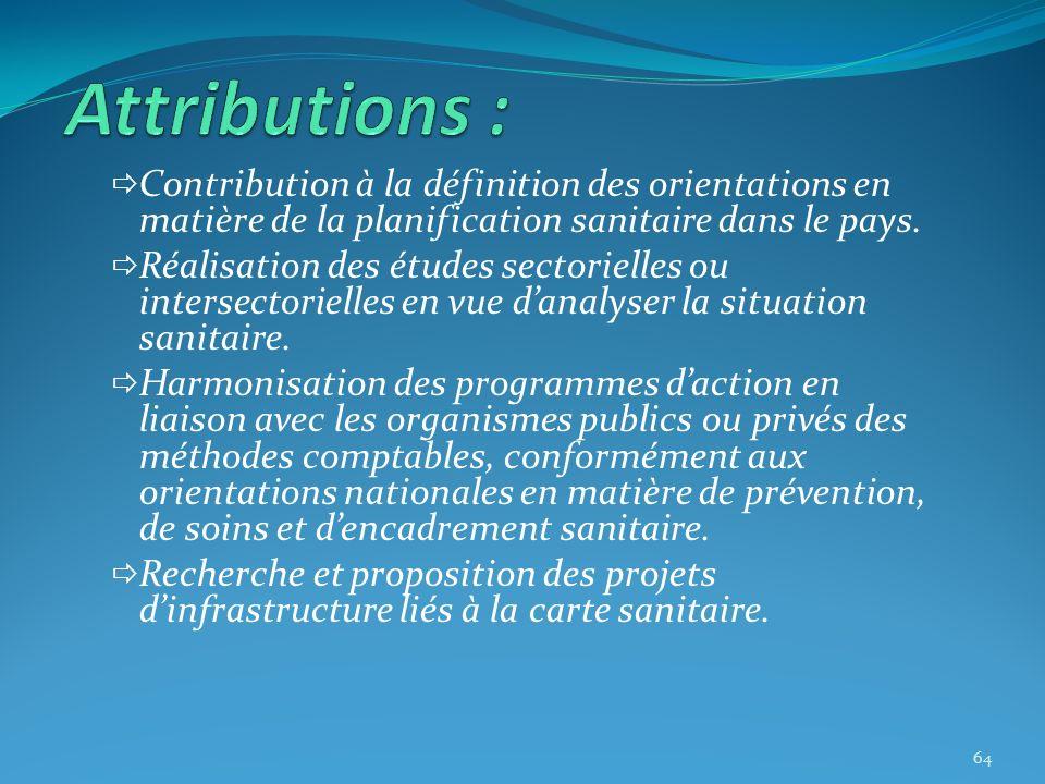 Contribution à la définition des orientations en matière de la planification sanitaire dans le pays. Réalisation des études sectorielles ou intersecto