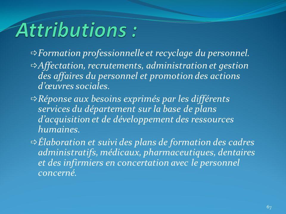 Formation professionnelle et recyclage du personnel. Affectation, recrutements, administration et gestion des affaires du personnel et promotion des a