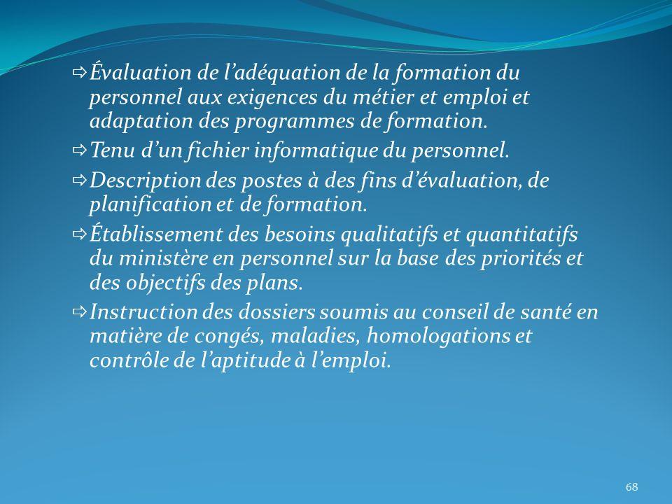 Évaluation de ladéquation de la formation du personnel aux exigences du métier et emploi et adaptation des programmes de formation. Tenu dun fichier i