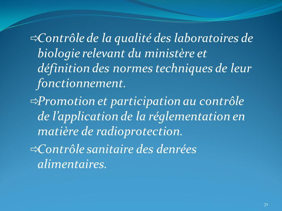 Contrôle de la qualité des laboratoires de biologie relevant du ministère et définition des normes techniques de leur fonctionnement. Promotion et par