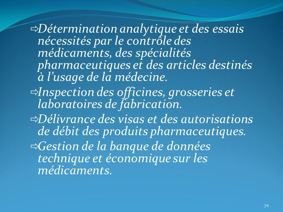 Détermination analytique et des essais nécessités par le contrôle des médicaments, des spécialités pharmaceutiques et des articles destinés à lusage d
