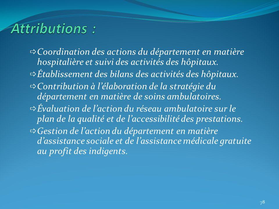 Coordination des actions du département en matière hospitalière et suivi des activités des hôpitaux. Établissement des bilans des activités des hôpita