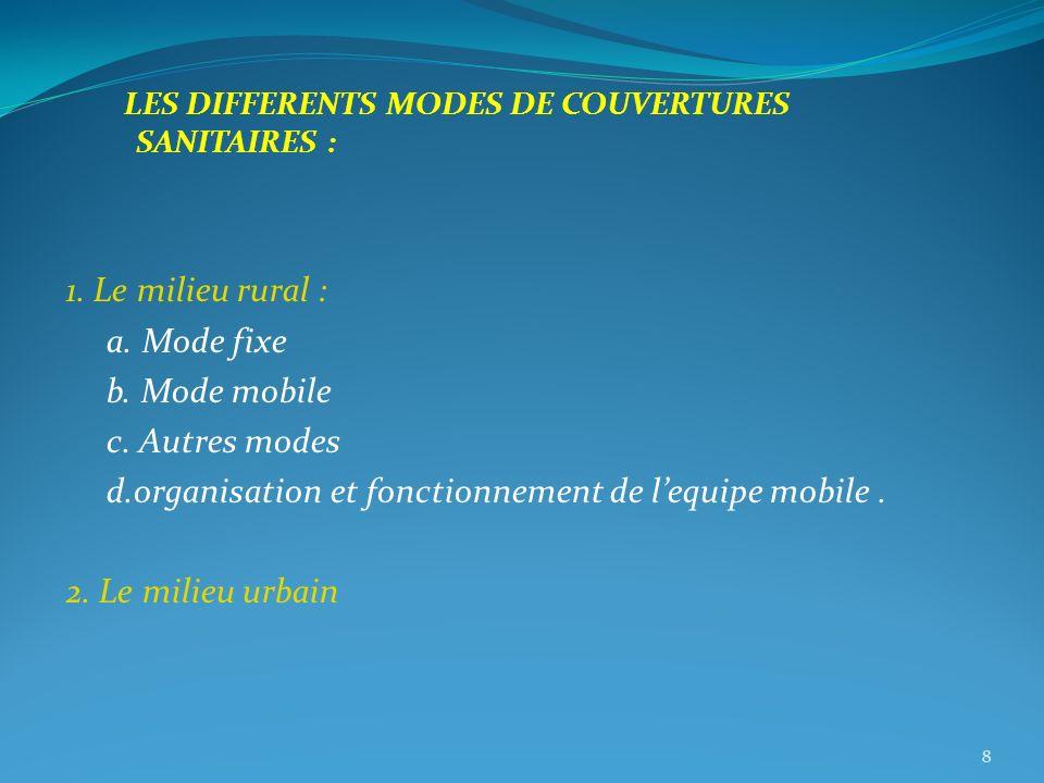LES DIFFERENTS MODES DE COUVERTURES SANITAIRES : 1. Le milieu rural : a. Mode fixe b. Mode mobile c. Autres modes d.organisation et fonctionnement de