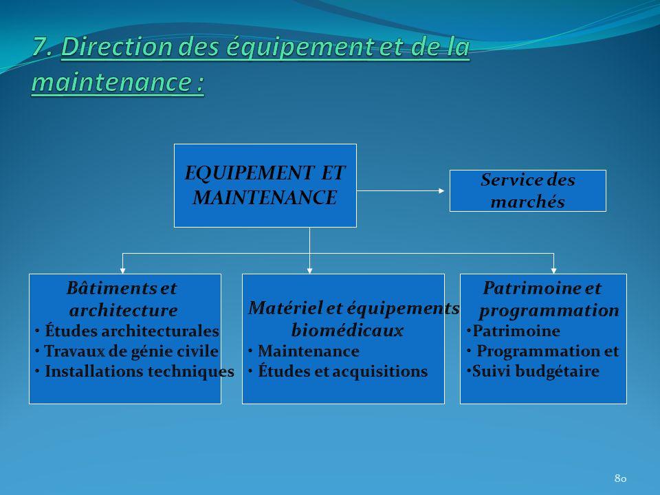 EQUIPEMENT ET MAINTENANCE Service des marchés 80