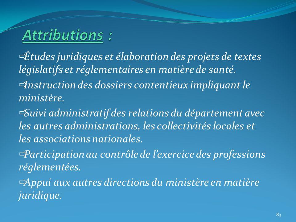 Études juridiques et élaboration des projets de textes législatifs et réglementaires en matière de santé. Instruction des dossiers contentieux impliqu