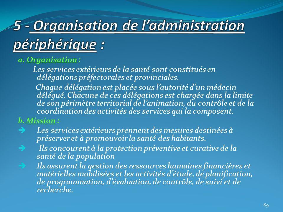 a. Organisation : Les services extérieurs de la santé sont constitués en délégations préfectorales et provinciales. Chaque délégation est placée sous