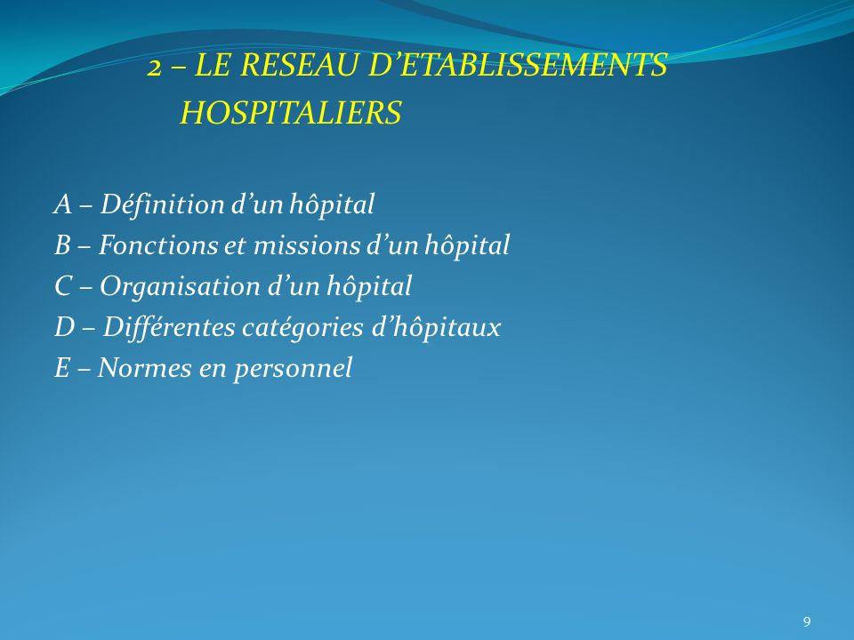 2 – LE RESEAU DETABLISSEMENTS HOSPITALIERS A – Définition dun hôpital B – Fonctions et missions dun hôpital C – Organisation dun hôpital D – Différent