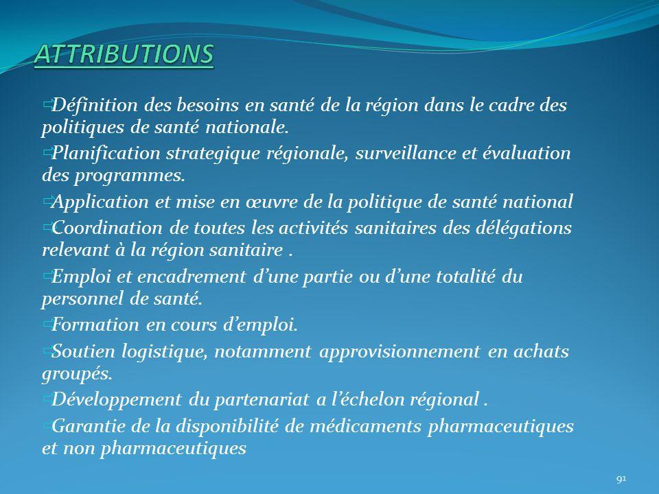 Définition des besoins en santé de la région dans le cadre des politiques de santé nationale. Planification strategique régionale, surveillance et éva