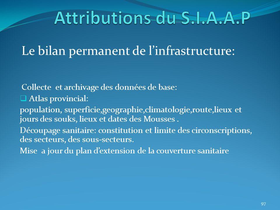 Le bilan permanent de linfrastructure: Collecte et archivage des données de base: Atlas provincial: population, superficie,geographie,climatologie,rou