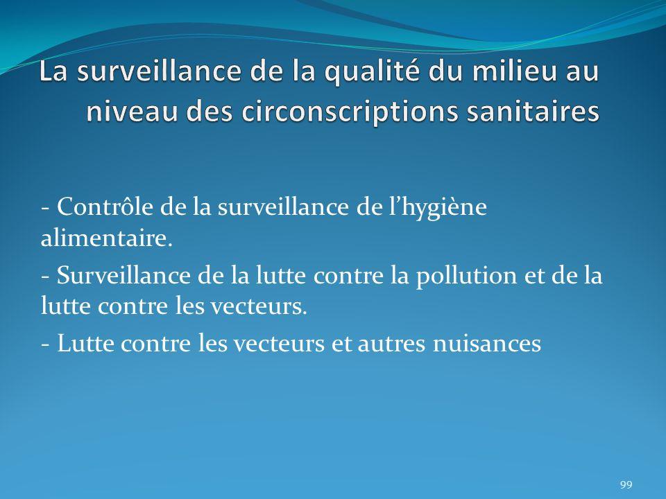 - Contrôle de la surveillance de lhygiène alimentaire. - Surveillance de la lutte contre la pollution et de la lutte contre les vecteurs. - Lutte cont