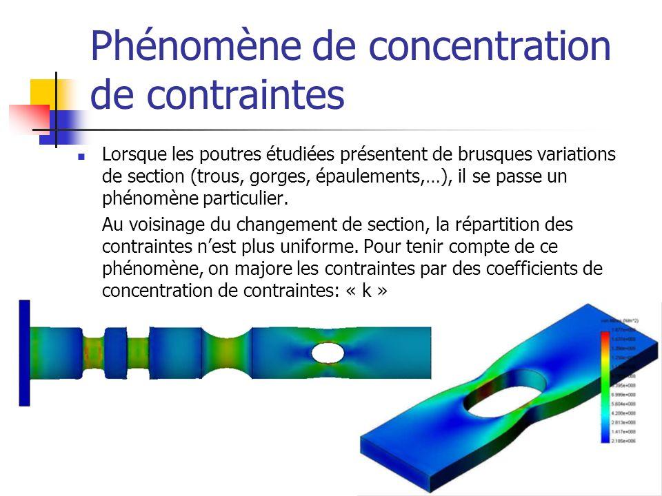 Phénomène de concentration de contraintes Lorsque les poutres étudiées présentent de brusques variations de section (trous, gorges, épaulements,…), il