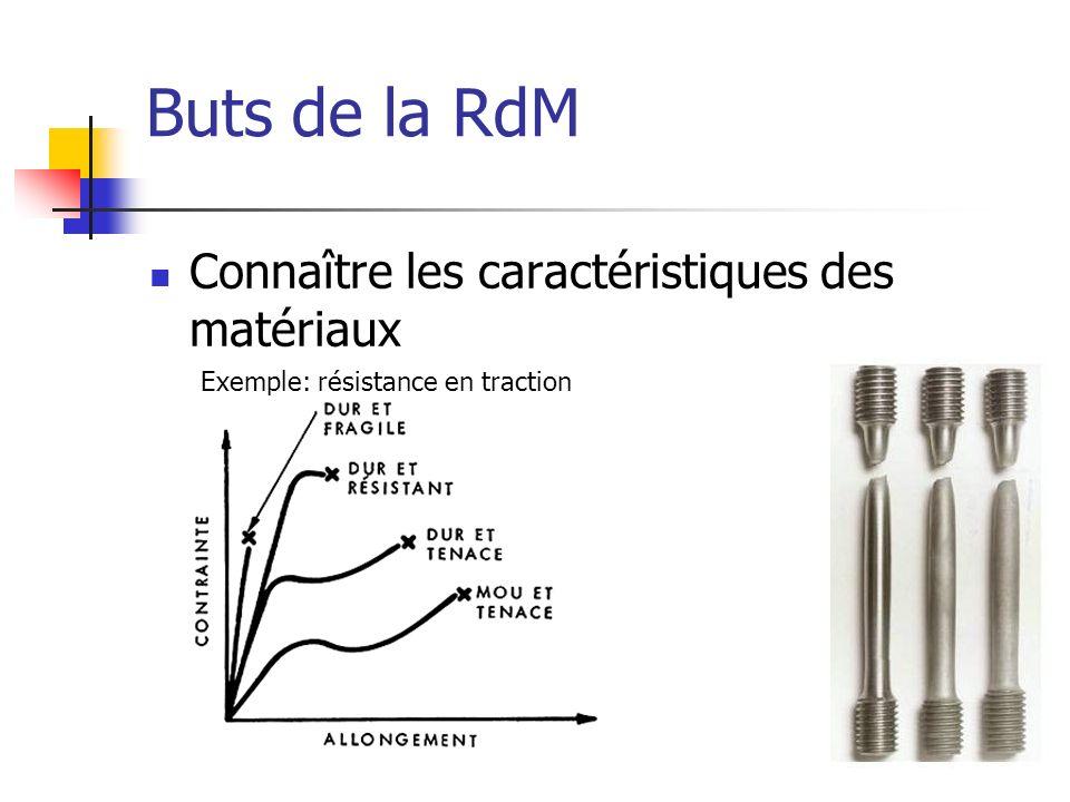 Buts de la RdM Connaître les caractéristiques des matériaux Exemple: résistance en traction
