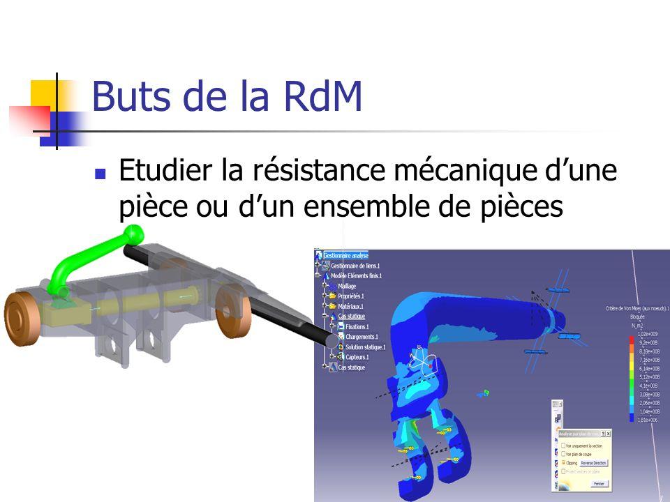 Buts de la RdM Etudier la résistance mécanique dune pièce ou dun ensemble de pièces