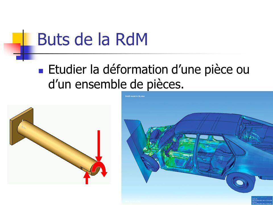Buts de la RdM Etudier la déformation dune pièce ou dun ensemble de pièces.