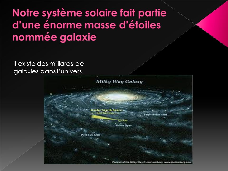 Il existe des milliards de galaxies dans lunivers.