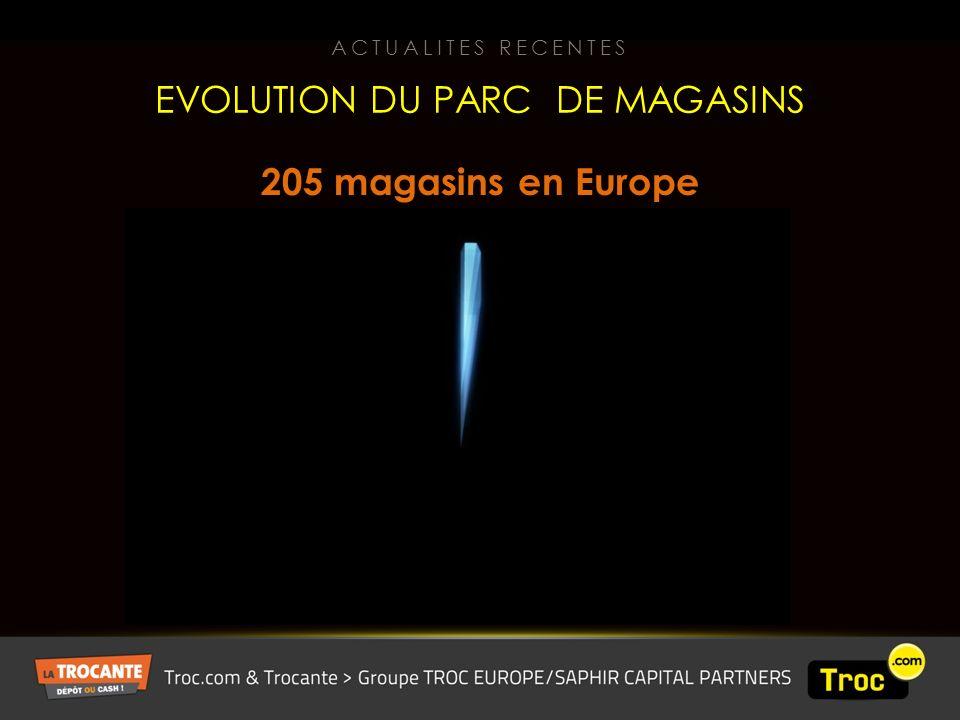 205 magasins en Europe EVOLUTION DU PARC DE MAGASINS ACTUALITES RECENTES