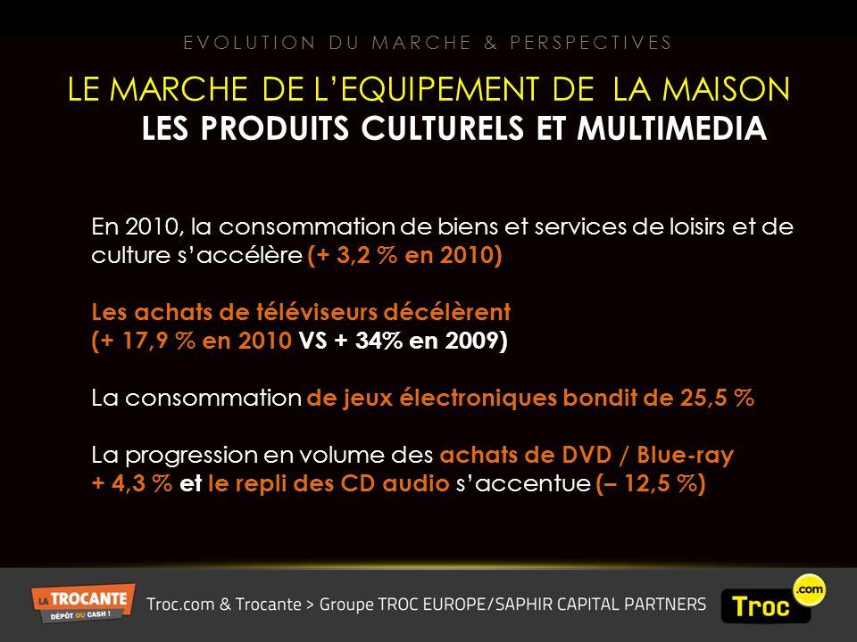En 2010, la consommation de biens et services de loisirs et de culture saccélère (+ 3,2 % en 2010) Les achats de téléviseurs décélèrent (+ 17,9 % en 2010 VS + 34% en 2009) La consommation de jeux électroniques bondit de 25,5 % La progression en volume des achats de DVD / Blue-ray + 4,3 % et le repli des CD audio saccentue (– 12,5 %) EVOLUTION DU MARCHE & PERSPECTIVES LE MARCHE DE LEQUIPEMENT DE LA MAISON LES PRODUITS CULTURELS ET MULTIMEDIA