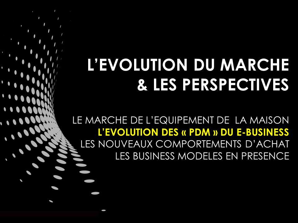 LEVOLUTION DU MARCHE & LES PERSPECTIVES LE MARCHE DE LEQUIPEMENT DE LA MAISON LEVOLUTION DES « PDM » DU E-BUSINESS LES NOUVEAUX COMPORTEMENTS DACHAT LES BUSINESS MODELES EN PRESENCE