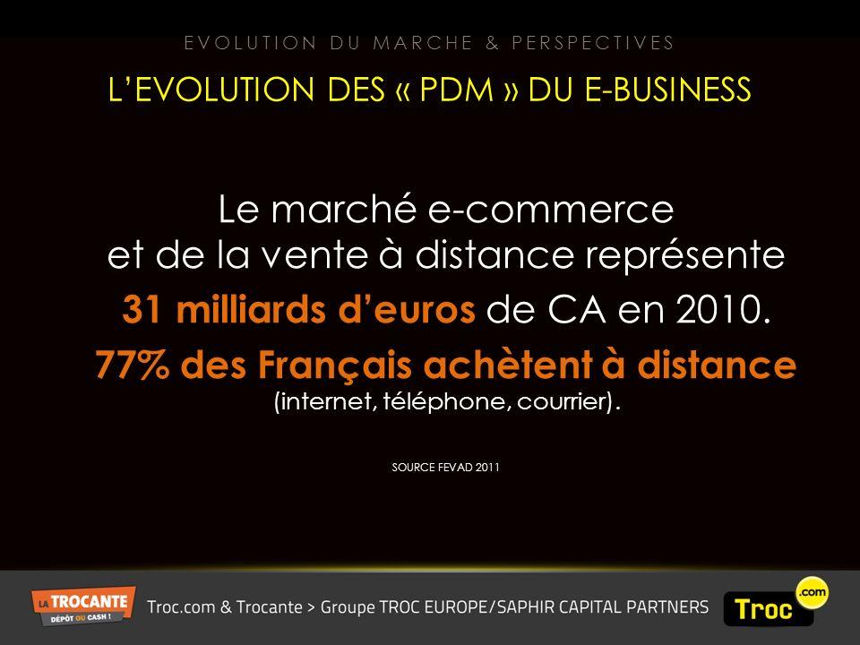 Le marché e-commerce et de la vente à distance représente 31 milliards deuros de CA en 2010.