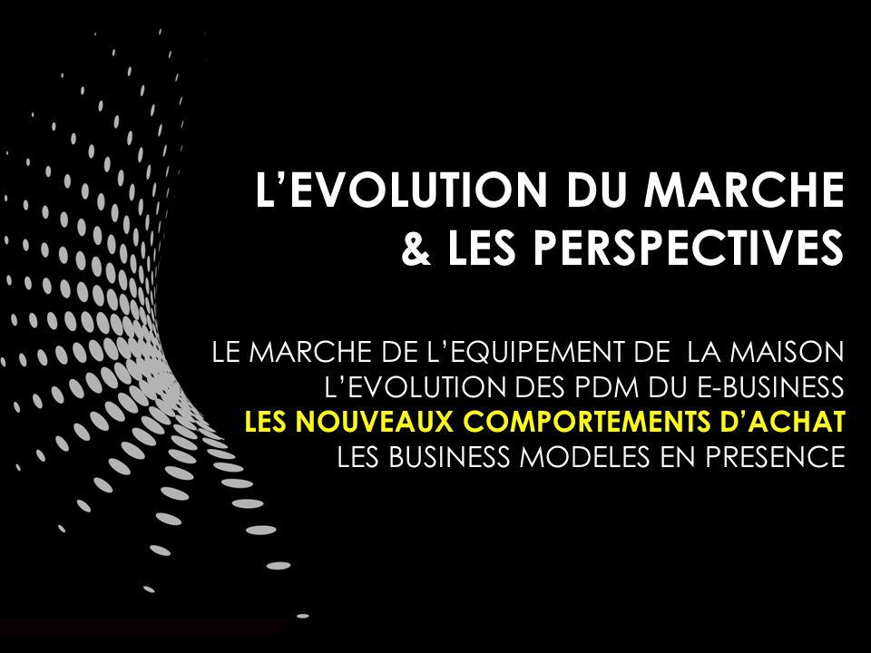 LEVOLUTION DU MARCHE & LES PERSPECTIVES LE MARCHE DE LEQUIPEMENT DE LA MAISON LEVOLUTION DES PDM DU E-BUSINESS LES NOUVEAUX COMPORTEMENTS DACHAT LES BUSINESS MODELES EN PRESENCE