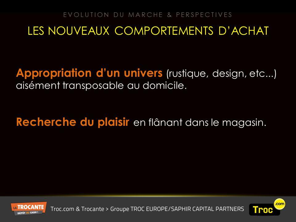 Appropriation dun univers (rustique, design, etc...) aisément transposable au domicile.