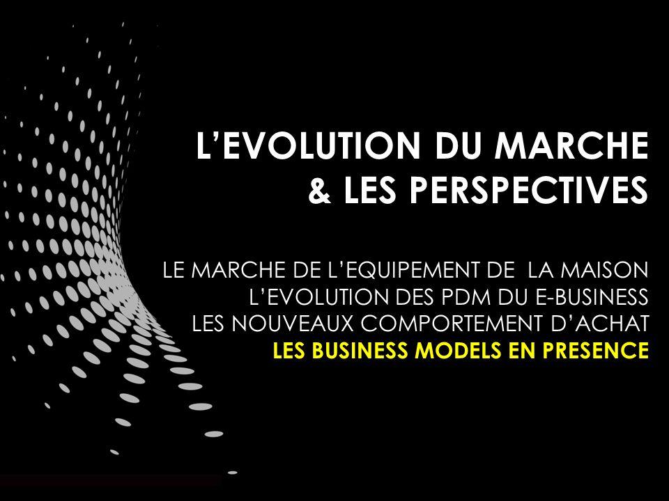 LEVOLUTION DU MARCHE & LES PERSPECTIVES LE MARCHE DE LEQUIPEMENT DE LA MAISON LEVOLUTION DES PDM DU E-BUSINESS LES NOUVEAUX COMPORTEMENT DACHAT LES BUSINESS MODELS EN PRESENCE