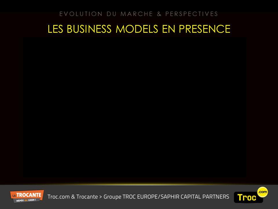 EVOLUTION DU MARCHE & PERSPECTIVES LES BUSINESS MODELS EN PRESENCE