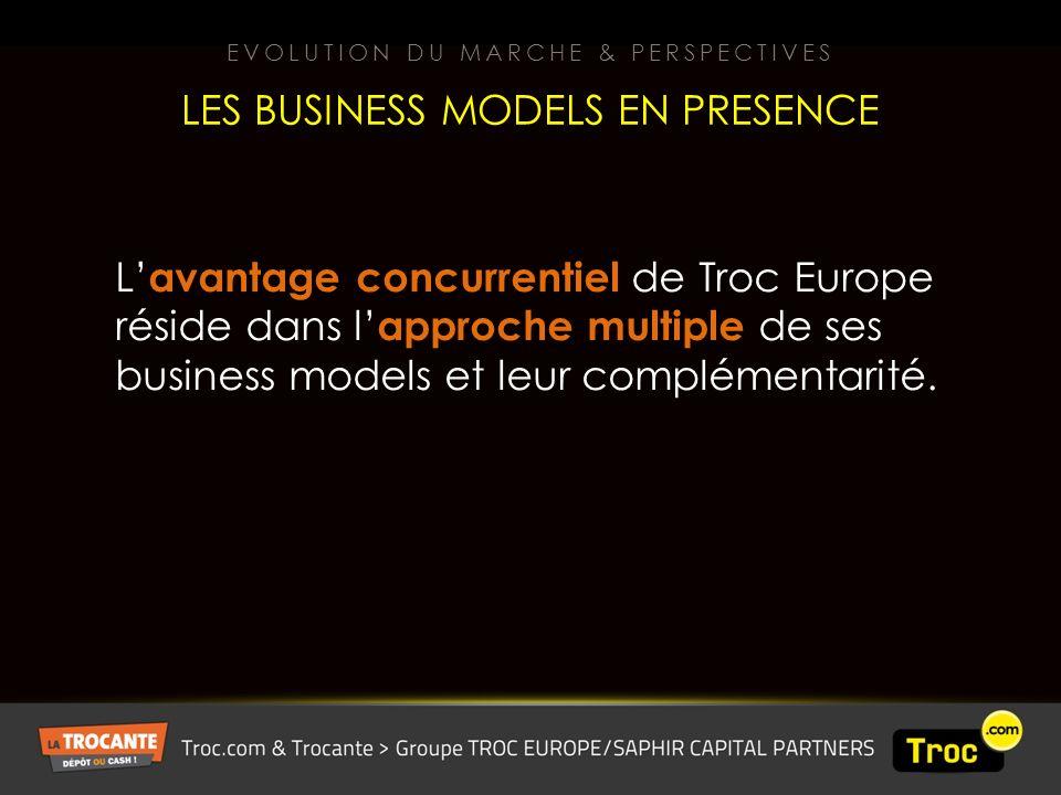 EVOLUTION DU MARCHE & PERSPECTIVES LES BUSINESS MODELS EN PRESENCE L avantage concurrentiel de Troc Europe réside dans l approche multiple de ses business models et leur complémentarité.