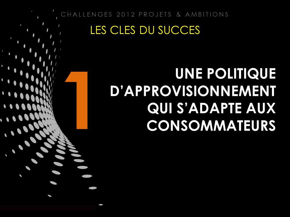 UNE POLITIQUE DAPPROVISIONNEMENT QUI SADAPTE AUX CONSOMMATEURS 1 LES CLES DU SUCCES CHALLENGES 2012 PROJETS & AMBITIONS