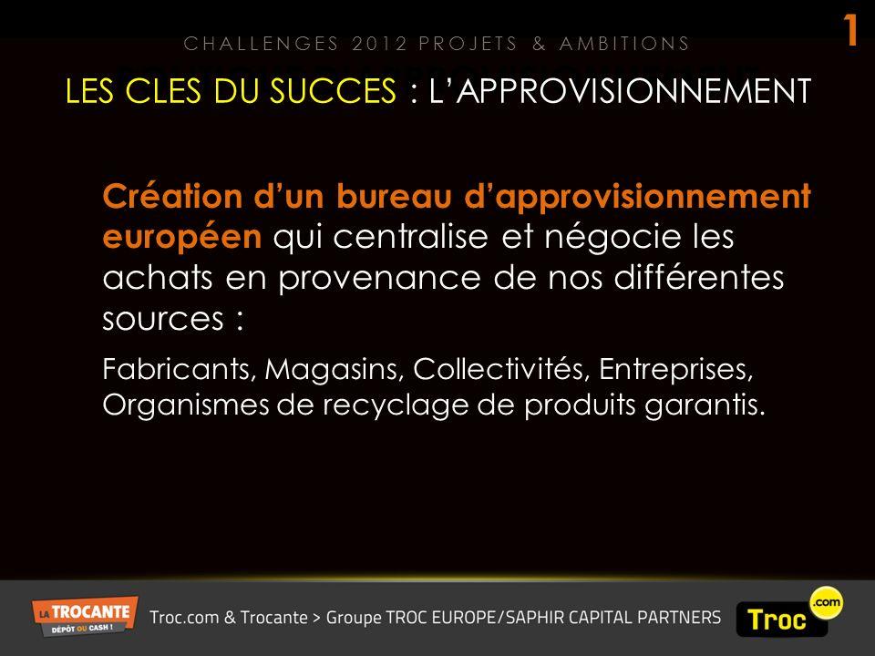 Création dun bureau dapprovisionnement européen qui centralise et négocie les achats en provenance de nos différentes sources : Fabricants, Magasins, Collectivités, Entreprises, Organismes de recyclage de produits garantis.