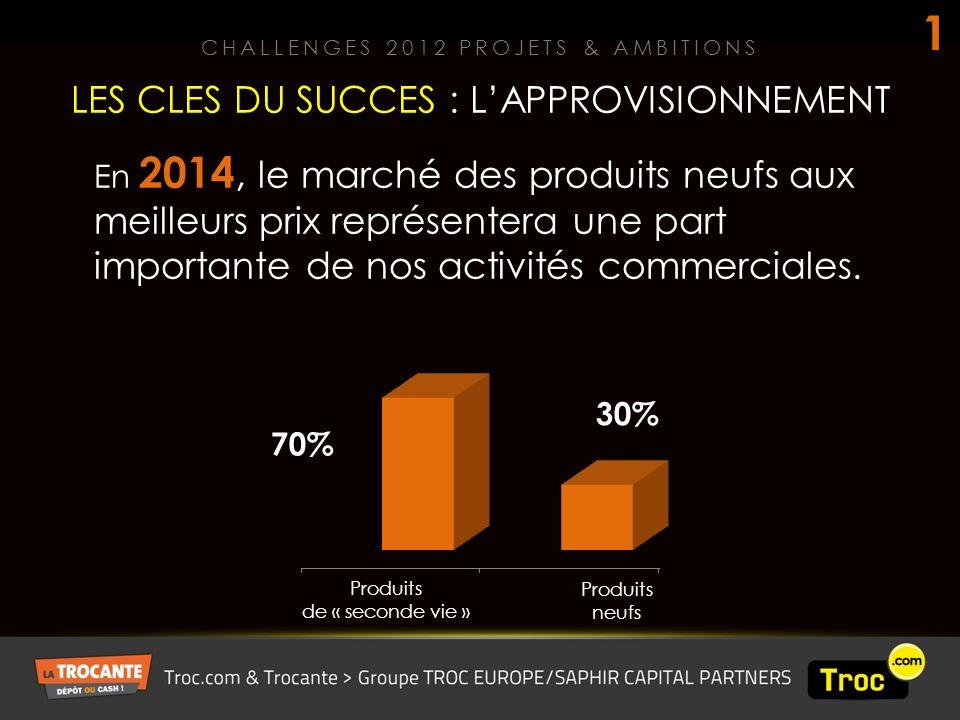 En 2014, le marché des produits neufs aux meilleurs prix représentera une part importante de nos activités commerciales.