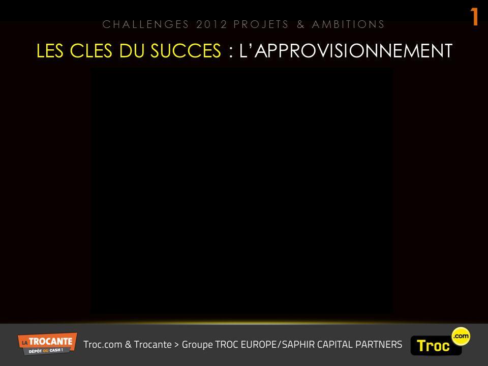 LES CLES DU SUCCES : LAPPROVISIONNEMENT CHALLENGES 2012 PROJETS & AMBITIONS 1