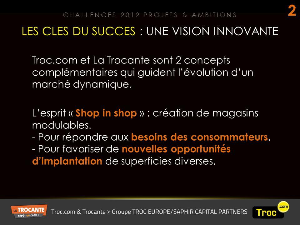 Troc.com et La Trocante sont 2 concepts complémentaires qui guident lévolution dun marché dynamique.