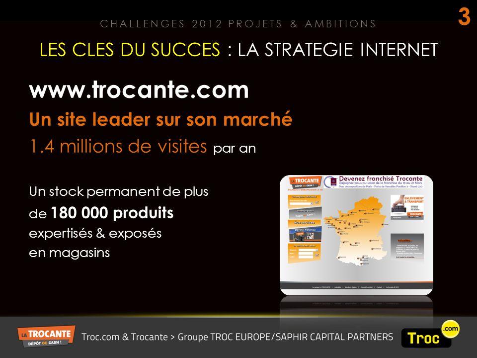 www.trocante.com Un site leader sur son marché 1.4 millions de visites par an Un stock permanent de plus de 180 000 produits expertisés & exposés en magasins LES CLES DU SUCCES : LA STRATEGIE INTERNET CHALLENGES 2012 PROJETS & AMBITIONS 3