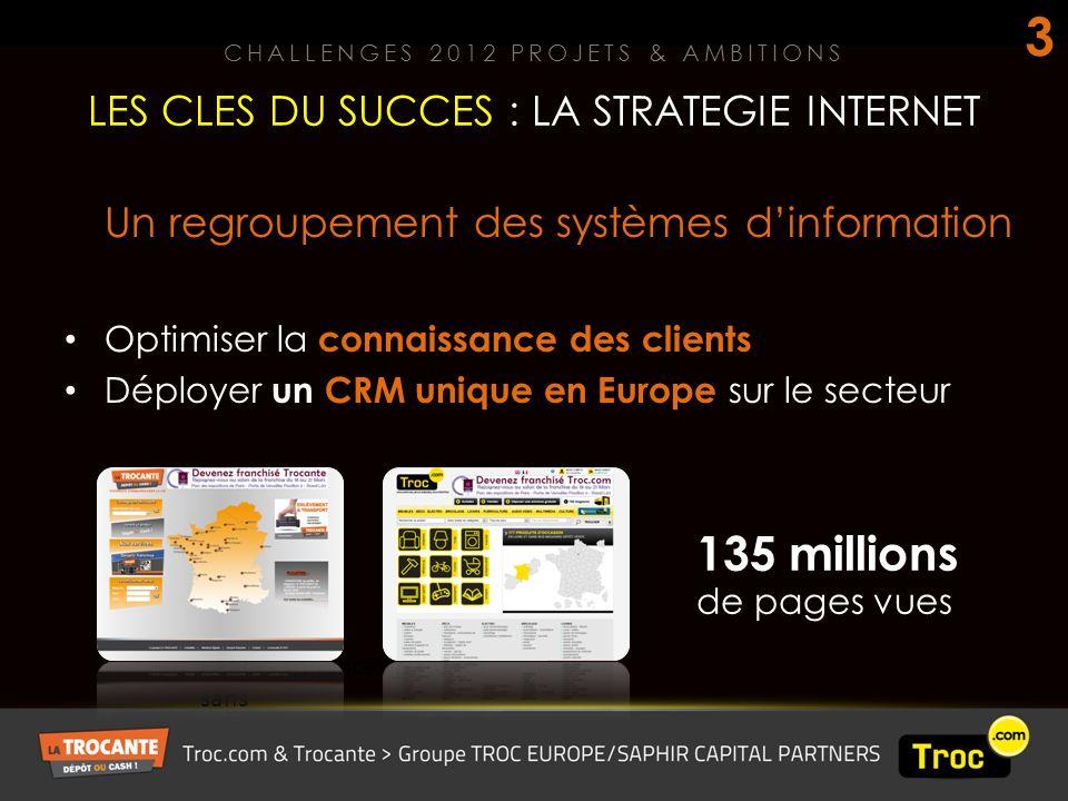 Un regroupement des systèmes dinformation Optimiser la connaissance des clients Déployer un CRM unique en Europe sur le secteur Petites annonces gratuites sans LES CLES DU SUCCES : LA STRATEGIE INTERNET CHALLENGES 2012 PROJETS & AMBITIONS 135 millions de pages vues 3