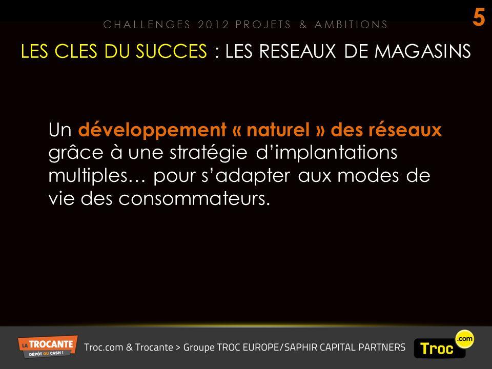 Un développement « naturel » des réseaux grâce à une stratégie dimplantations multiples… pour sadapter aux modes de vie des consommateurs.