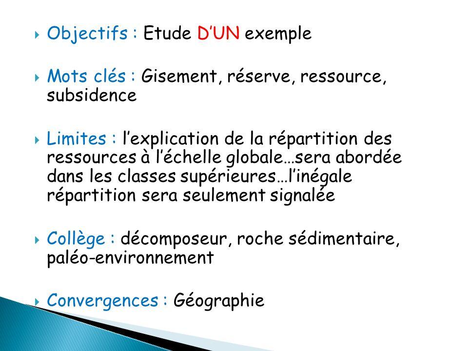 Objectifs : Etude DUN exemple Mots clés : Gisement, réserve, ressource, subsidence Limites : lexplication de la répartition des ressources à léchelle
