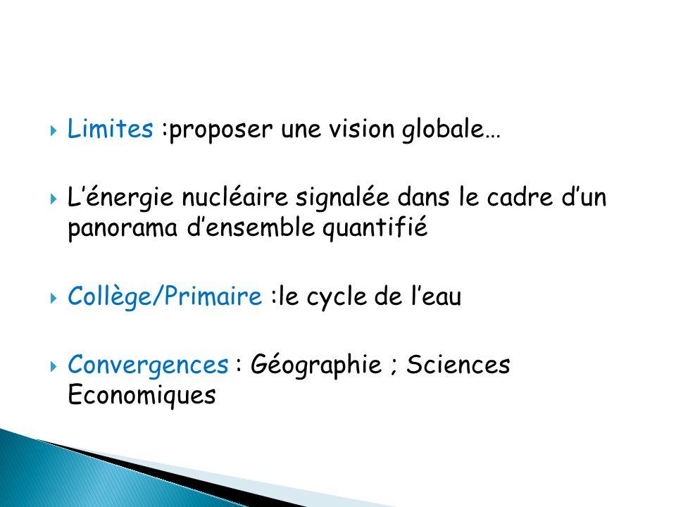 Limites :proposer une vision globale… Lénergie nucléaire signalée dans le cadre dun panorama densemble quantifié Collège/Primaire :le cycle de leau Co