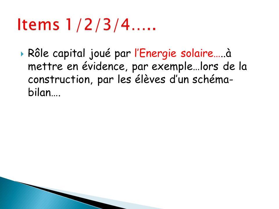 Rôle capital joué par lEnergie solaire…..à mettre en évidence, par exemple…lors de la construction, par les élèves dun schéma- bilan….