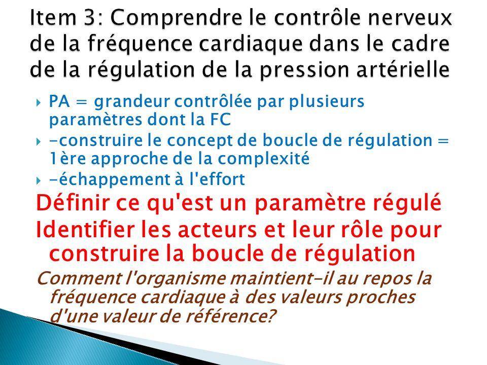 PA = grandeur contrôlée par plusieurs paramètres dont la FC -construire le concept de boucle de régulation = 1ère approche de la complexité -échappeme