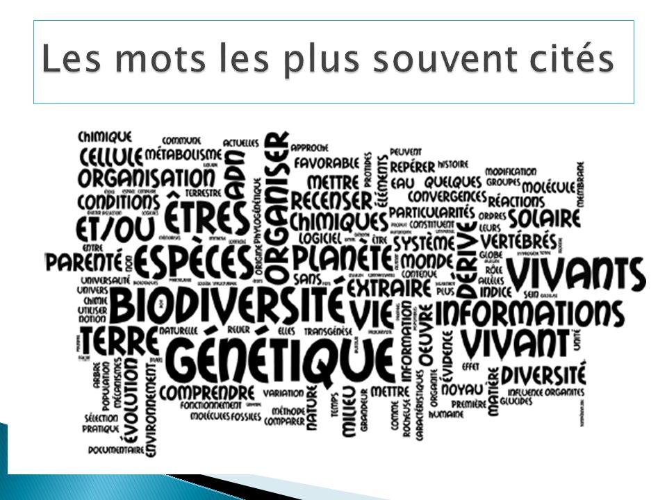 Entrée dénergie et de matière minérale dans la biosphère Mots clés : photosynthèse, productivité primaire, biomasse Limites : aucun mécanisme cellulaire ni moléculaire Collège : nutrition des végétaux ; réseau alimentaire