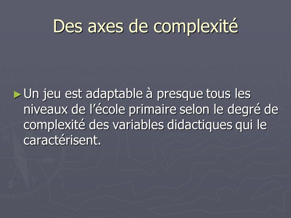 Des axes de complexité Un jeu est adaptable à presque tous les niveaux de lécole primaire selon le degré de complexité des variables didactiques qui le caractérisent.
