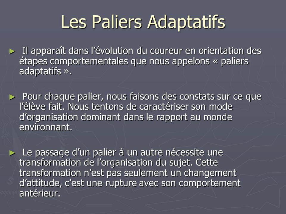 Les Paliers Adaptatifs Il apparaît dans lévolution du coureur en orientation des étapes comportementales que nous appelons « paliers adaptatifs ».