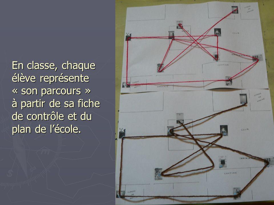 En classe, chaque élève représente « son parcours » à partir de sa fiche de contrôle et du plan de lécole.