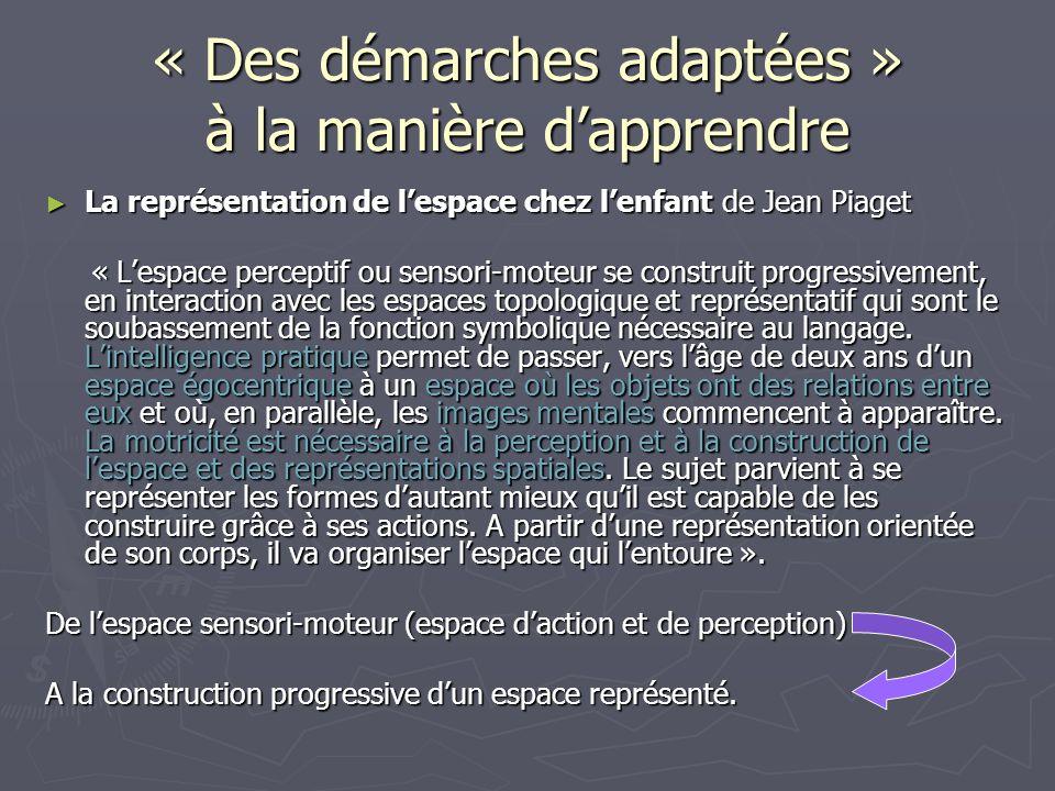 « Des démarches adaptées » à la manière dapprendre La représentation de lespace chez lenfant de Jean Piaget La représentation de lespace chez lenfant de Jean Piaget « Lespace perceptif ou sensori-moteur se construit progressivement, en interaction avec les espaces topologique et représentatif qui sont le soubassement de la fonction symbolique nécessaire au langage.