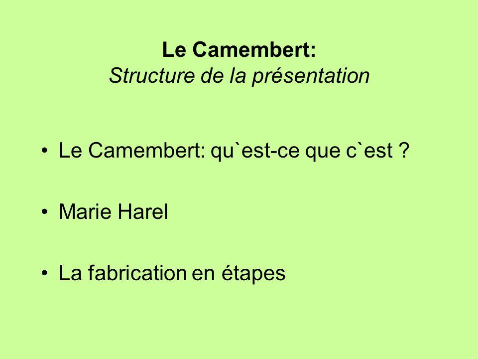 Le Camembert: Structure de la présentation Le Camembert: qu`est-ce que c`est ? Marie Harel La fabrication en étapes