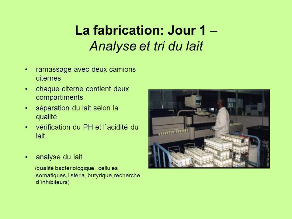 La fabrication: Jour 1 – Analyse et tri du lait ramassage avec deux camions citernes chaque citerne contient deux compartiments séparation du lait sel