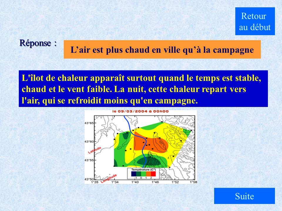 A. La pollution diminue B. Lair est plus froid en ville quà la campagne C. Lair est plus chaud en ville quà la campagne En quoi consiste l'îlot de cha